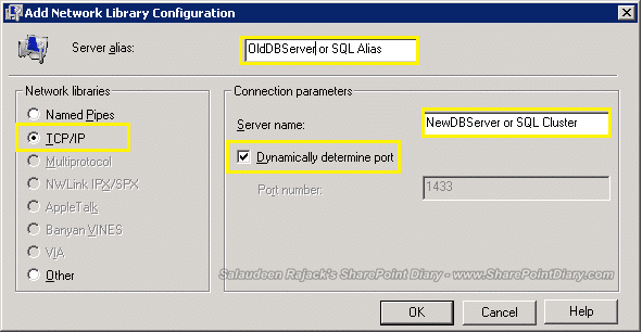 SharePoint SQL alias best practice