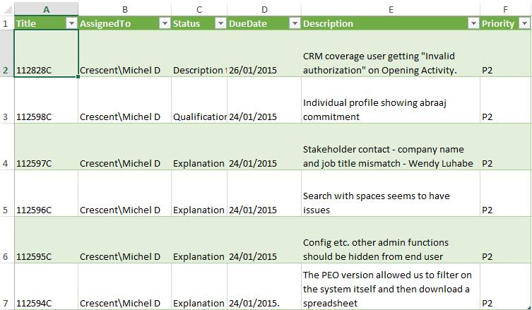 Import CSV to SharePoint List using PowerShell