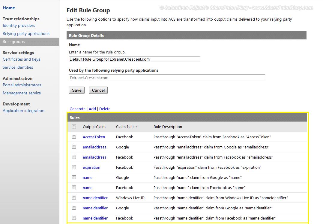 edit rule groups