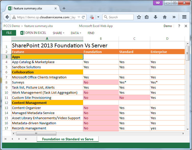 office web apps 2013 edit in browser