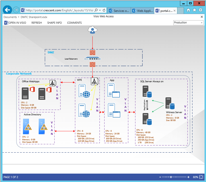 sharepoint visio graphics service application