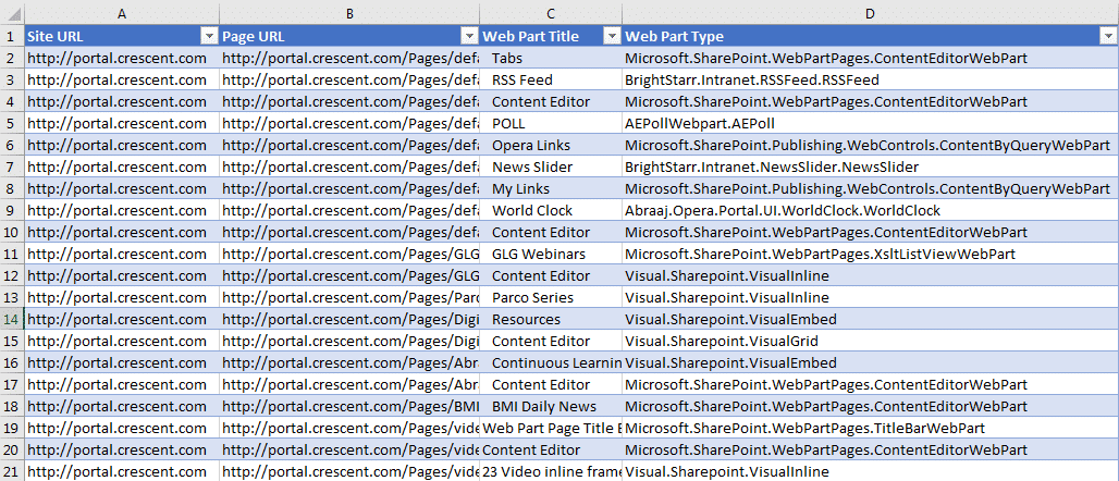 sharepoint web parts report