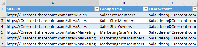 sharepoint online powershell add user to group