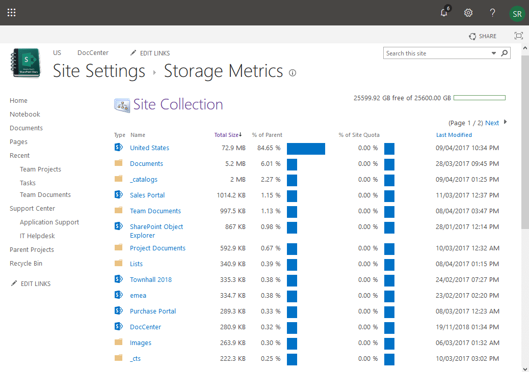 sharepoint online subsite size