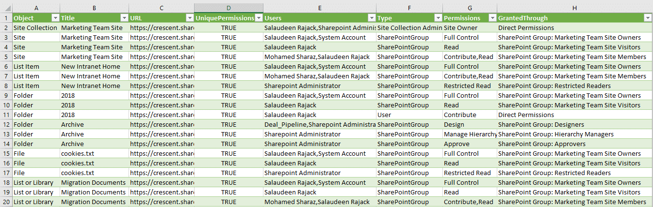 SharePoint Online Site Permission Report