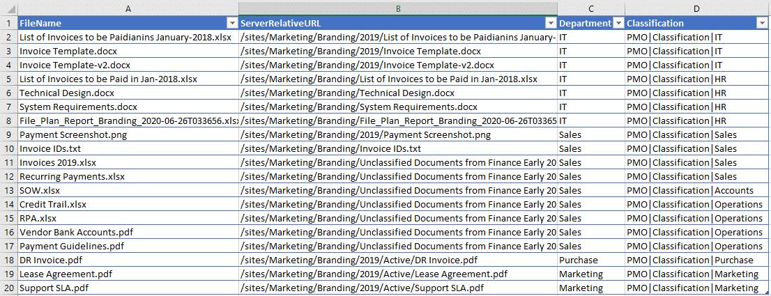bulk update document properties using powershell