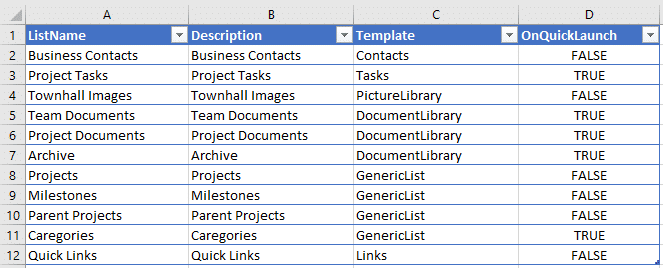 sharepoint online create list from csv