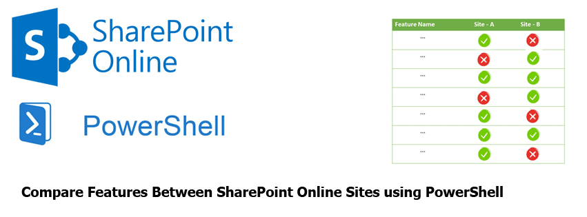 Compare Features Between SharePoint Online Sites using PowerShell