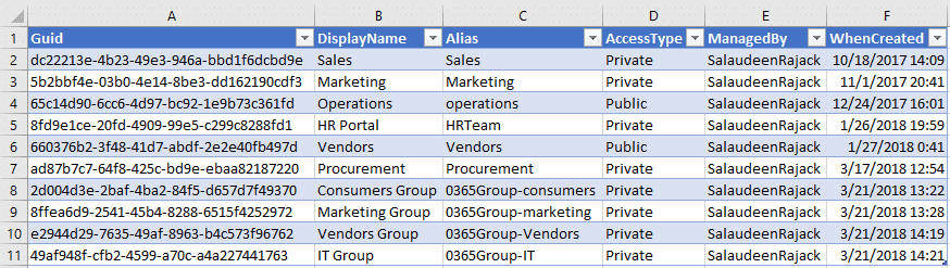 Export Office 365 groups to CSV using powershell