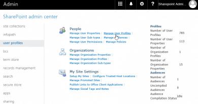 SharePoint online get all user profiles powershell 390x205