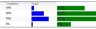 bar chart progress in sharepoint with css 390x118