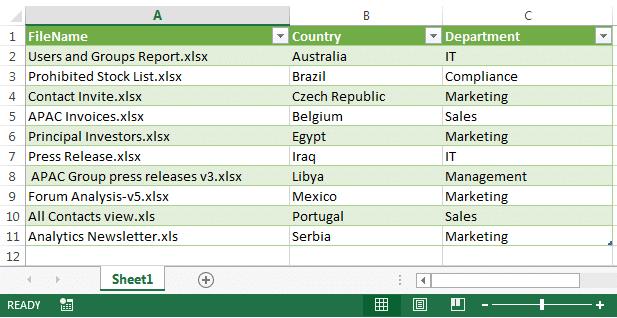 Bulk Upload Files to SharePoint using PowerShell