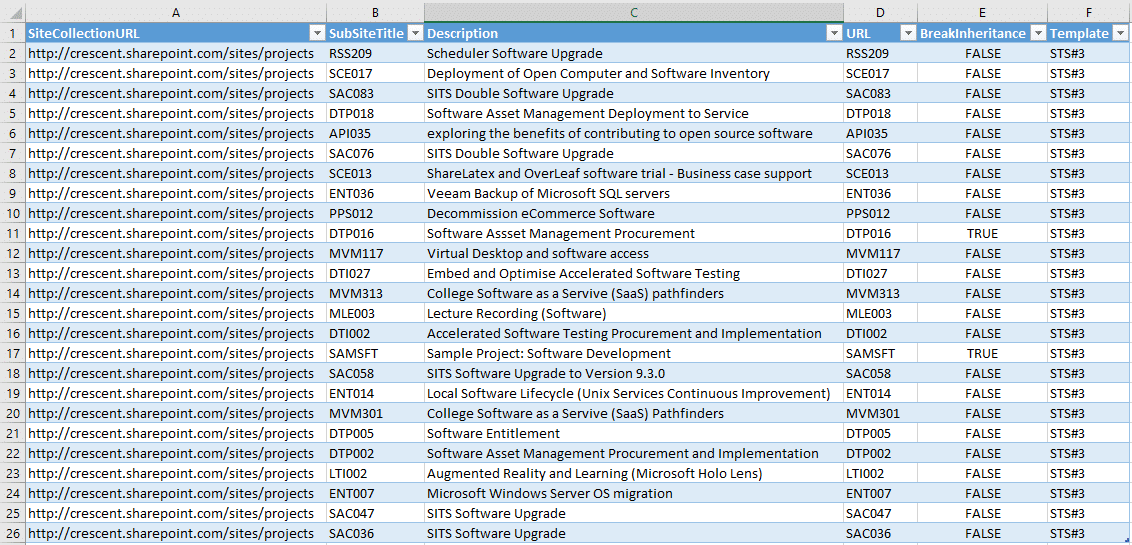 SharePoint Online Create Multiple Subsites from a CSV File using PowerShell