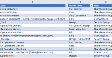export sharepoint online permissions to excel using powershell 390x205