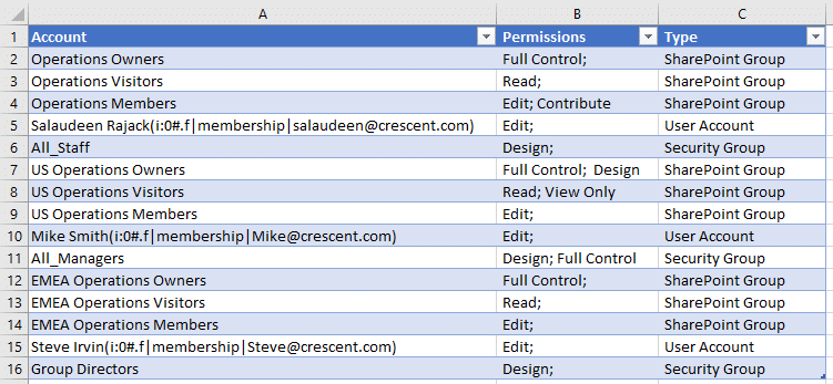 export sharepoint online permissions to excel using powershell