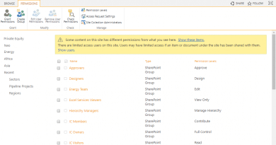 grant access to lists with unique permission in sharepoint online 390x205
