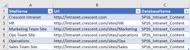 how to get all site collections in a web application using powershell