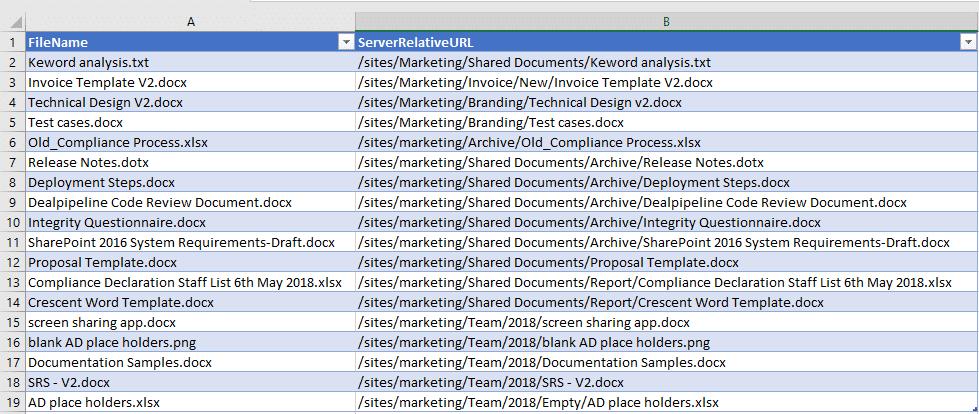 powershell to bulk delete files in sharepoint online