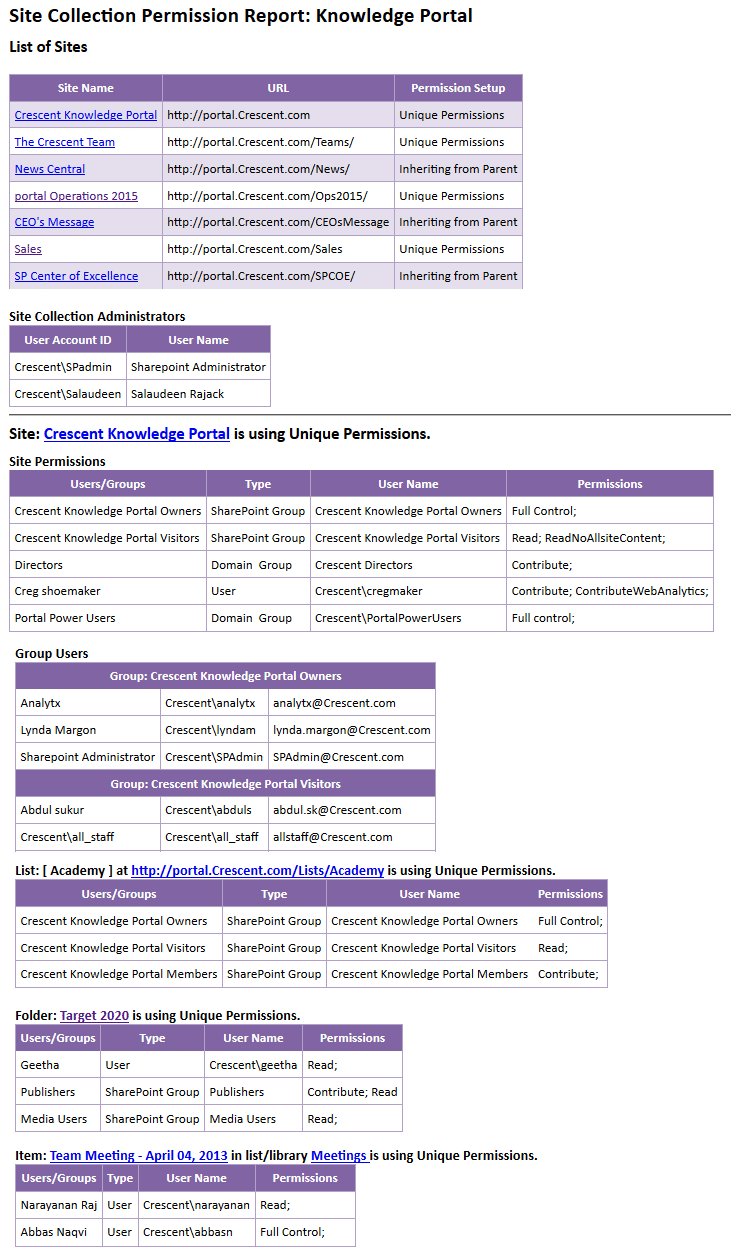sharepoint site collection permission report