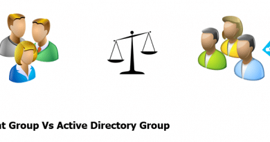 sharepoint group vs active directory group comparison 390x205