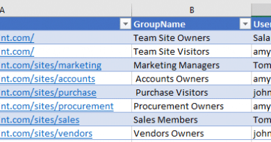 sharepoint online bulk add users to group from CSV 390x205