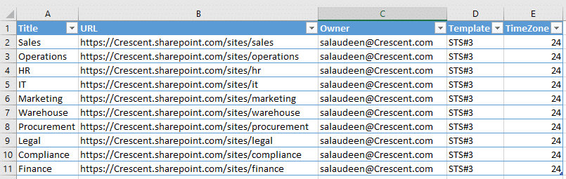 sharepoint online create multiple site collections from a CSV file using PowerShell