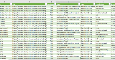 sharepoint online permission report using PnP PowerShell 390x205
