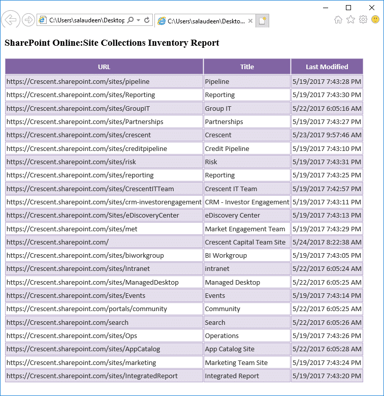 sharepoint online site collections html report